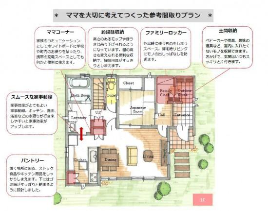 原島モデル1階